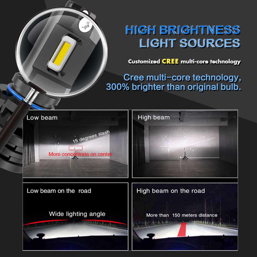 M2 רכב אורות H7 16000LM H11 LED מנורת רכב פנס נורות H4 H1 H3 H8 H9 9005 9006 HB3 HB4 9012 H13 9007 טורבו LED נורות 12V 24V