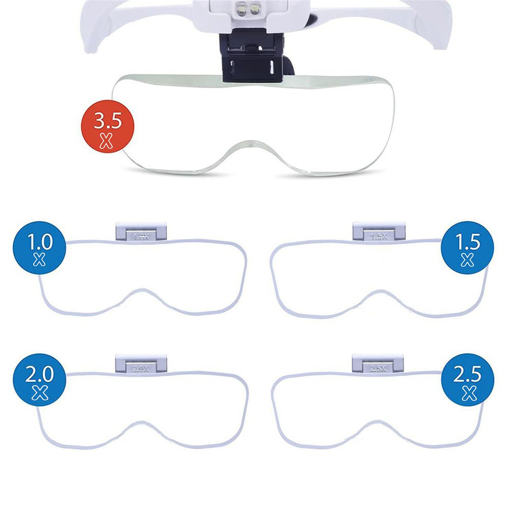 Купить с кэшбэком 1 set 5 Lens Loupe Eyewear Magnifier With LED Lighting Lamp Interchangeable Lens  Wear Magnifying Glasses