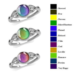 Vintage Mood Temperature Color Change Smart Ring Silver Plated Oval Couple Jewelry Size 6-10