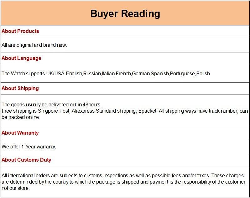 GT Buyer Reading