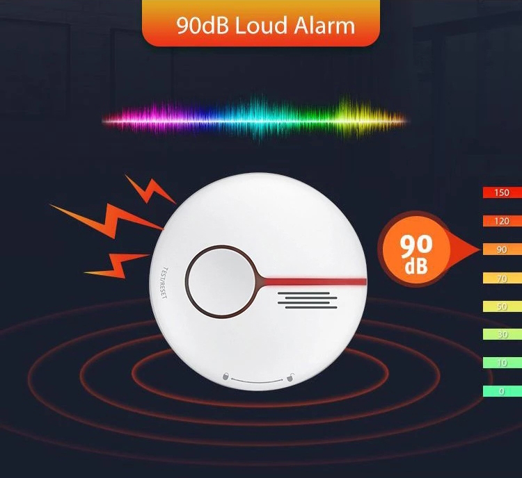 Tuya Smoke Detector Sensor Smart Life App Wilreless WiFi Standalone Smoke Sensor For Smart Home Fire Alarm Security