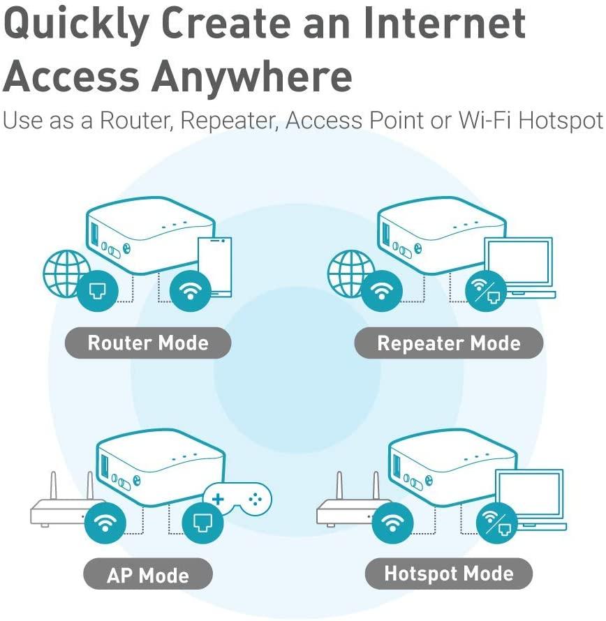 GLiNET GL-MT300N-V2 Mini Portable Travel Wireless Router Repeater Bridge repetid 300Mbps 128MB RAM OpenVPN Client USB Easy setup 5