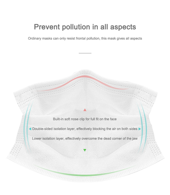 12-24 hours Shipping Disposable Protective Anti Flu Dust Pollution Mask Face Allergy Particulate Face Filter Air Purification 2
