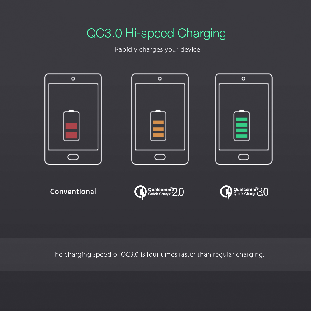 Image 3 - BlitzWolf USB Car Charger 4 USB Ports 50W QC3.0 Fast Charging For TDC 12V 24V For universal Mobile PhoneCar Chargers   -