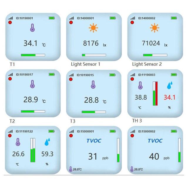 Sensore di temperatura senza fili 433mhz senza fili di dati di temperatura logger 868/915mhz sensore di temperatura trasmettitore senza fili