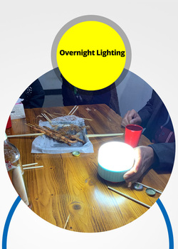 280W Newest Camping Light Solar Outdoor USB Charging 3 Mode tent Lamp Portable Lantern Night Emergency bulb Flashlight For BBQ 6