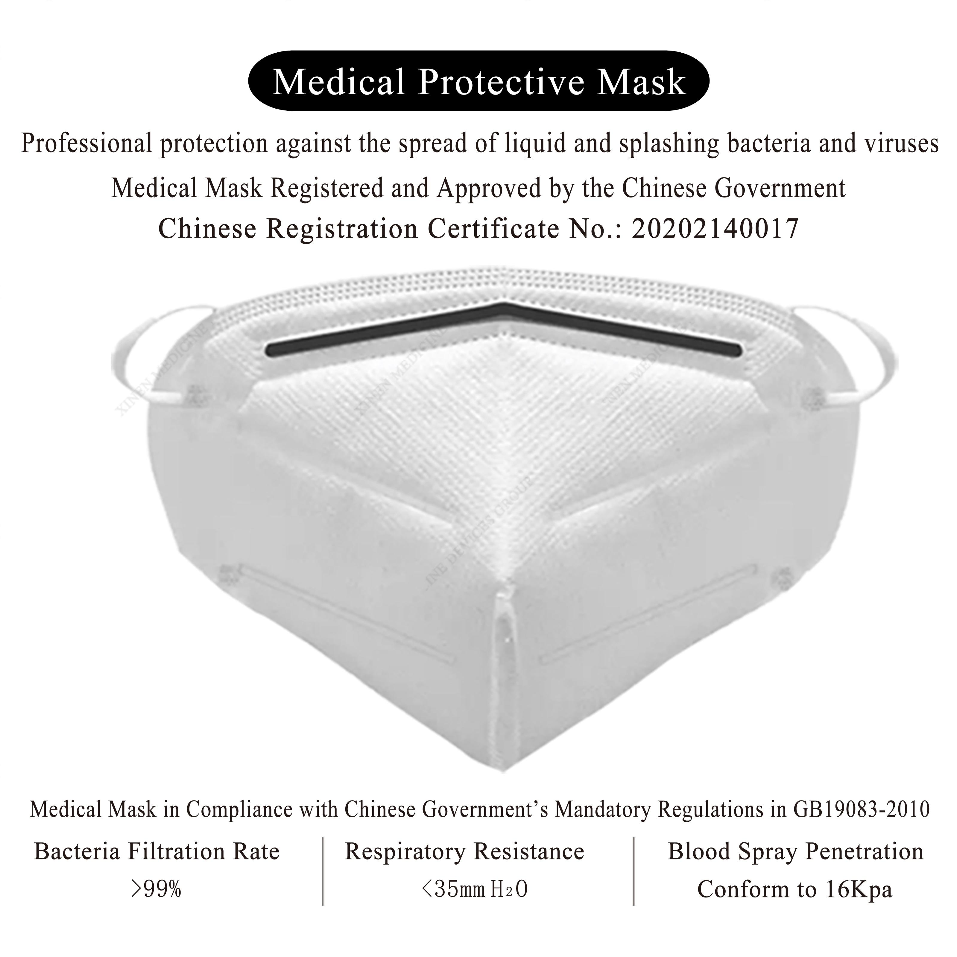 medical mask disposable n95