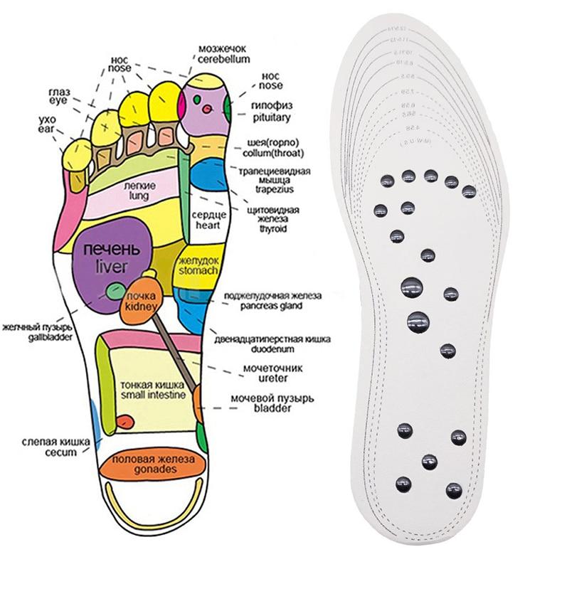 Massage Einlegesohlen Orthop/ädische magnetsohlen 35-41 Magnettherapie Einlegesohlen Magnetische Einlegesohlen Magnettherapie Innensohle Therapie atmungsaktiver Schuh Fu/ßschmerzlinderung Massage