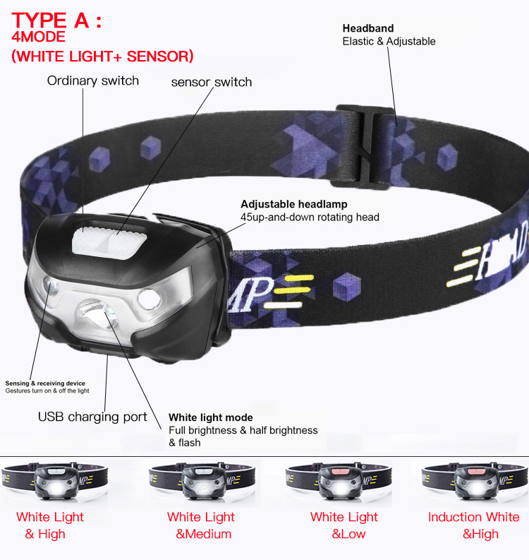 10000Lm Powerfull Headlamp Rechargeable LED Headlight Body Motion Sensor Head Flashlight Camping Torch Light Lamp With USB 3