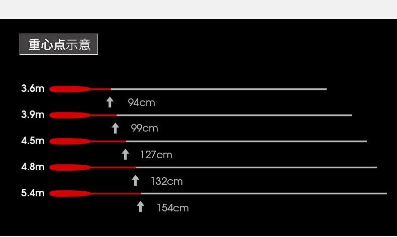 Hz hanyon série 2.7m 3.6m 3.9m 4.5m