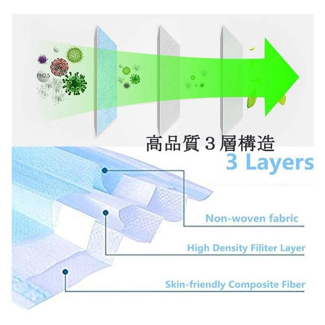Disposable Masks, 3-Ply High Quality