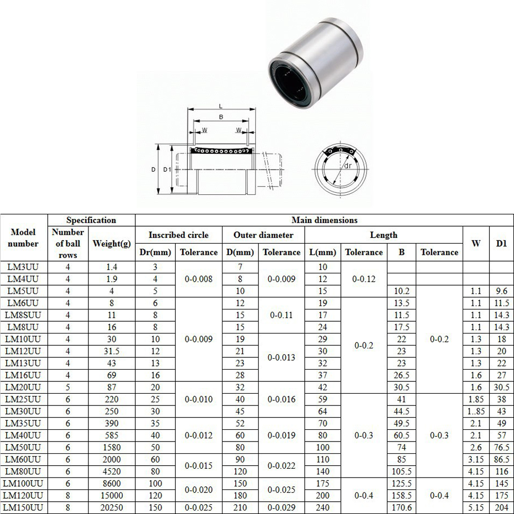 Hot sale 1pc LM3UU LM4UU LM6UULM8UU LM10UU LM12UU LM16UU LM20UU Linear Bushing CNC Linear Bearings Linear Shaft 3D printer parts