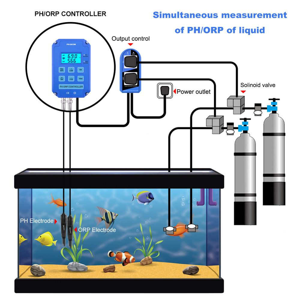 yieryi Digital pH WiFi ORP Redox 2 in 1 Controller Monitor Output Power Control Electrode Probe BNC for Aquarium