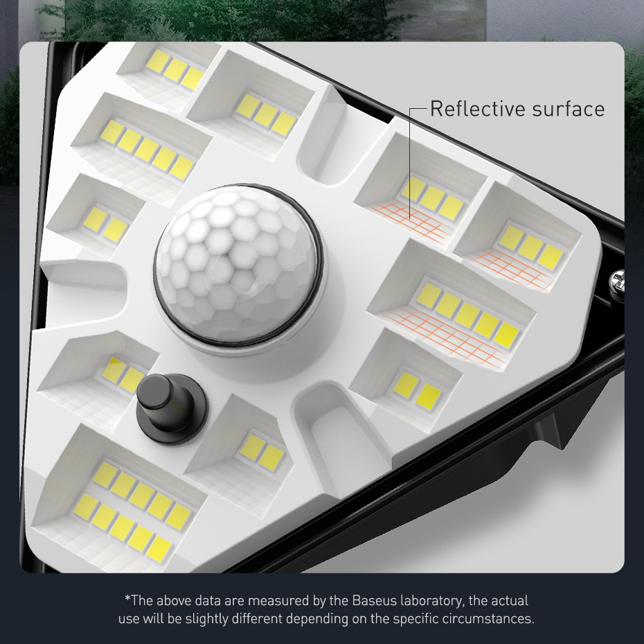 Baseus Outdoor Waterproof LED Solar Light With Motion Sensor 11 Baseus Outdoor Waterproof LED Solar Light With Motion Sensor Love Me Some Gadgets