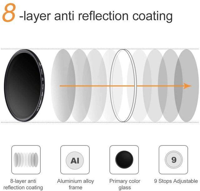 K&F CONCEPT ND Filter ND2-ND400 37/40.5/43/46/49/52/55/62/67/72/77/82mm Adjustable Neutral Density Fader Variable Lens Filter