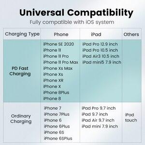 Image 5 - Ugreen MFi USB tip C yıldırım kablosu iPhone 12 Mini Pro Max 8 PD 18W 20W hızlı USB C şarj veri kablosu için Macbook Pro