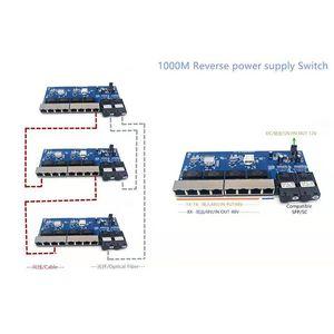 Image 5 - הפוך POE מתג 8 RJ45 2 SC סיבי Gigabit Ethernet מתג מדיה ממיר סיבים אופטי UTP נמל 10/100 /1000 M PCBA
