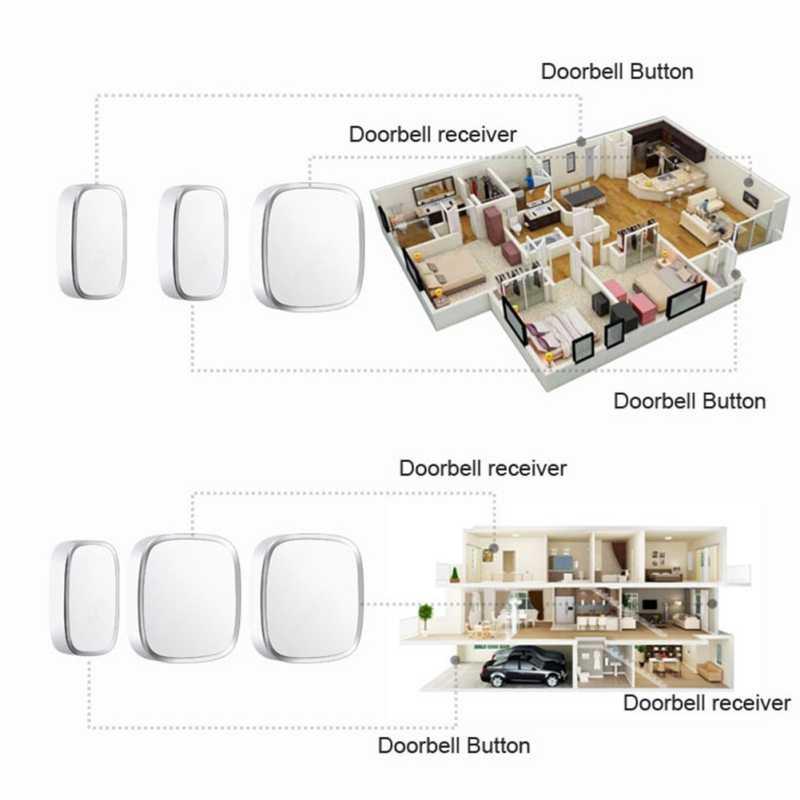 IP44 กันน้ำไร้สาย Doorbells Garden Bell กลางแจ้ง Doorbell 36 ริงโทน 0-100 เดซิเบล 4 ระดับ