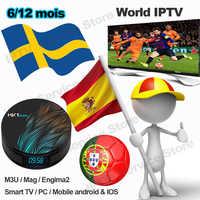 Iptv Suecia español Portugal m3u iptv españa nórdicos israel código abonnement enigma2 Smart tv suscripción HK1 Max tv box