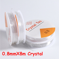0.8mmX8m Crystal