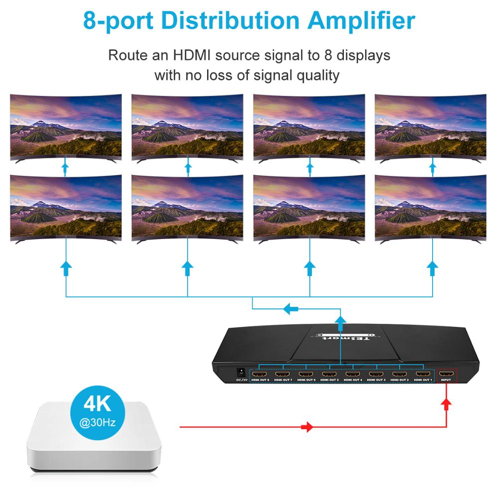 Switch Splitter TESmart 1 In 8 Out 4Kx2K HDMI Switch Splitter 1x8 HDMI Selector With Extracted S/PDIF Audio Output 10Gbps Data