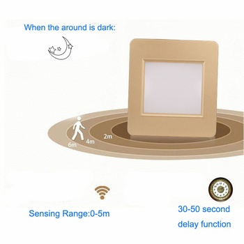 1.5W Indoor Radar Motion Sensor Led Stair Light Human Body Induction Wall Lights Recessed Step Ladder Light 1pcs/5pcs/10pcs image