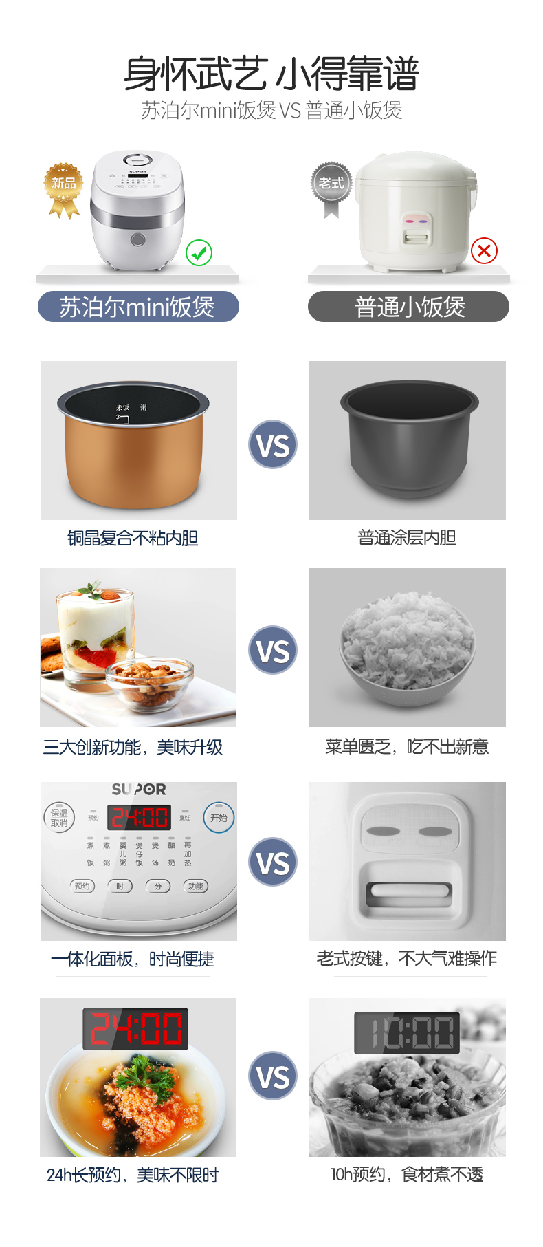 Rice Cooker Home Smart Mini Rice Cooker Single Small Dormitory 1-2 People 2