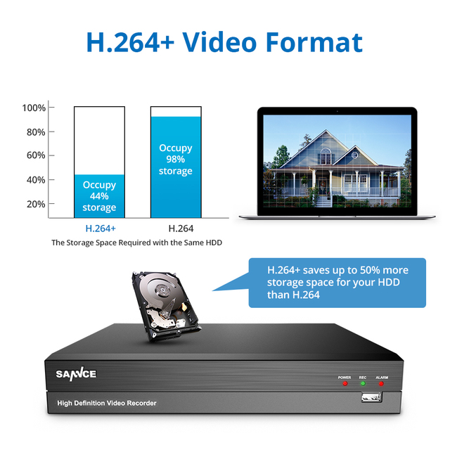 sannce 8ch 5mp n супер hd видео регистратор наблюдения lite фотография