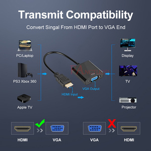 Image 2 - FANGTUOSI HDMI to VGA Adapter Male To Famale Converter 1080P HDMI VGA Adapter With Video Audio Cable Jack HDMI VGA For PC TV Box