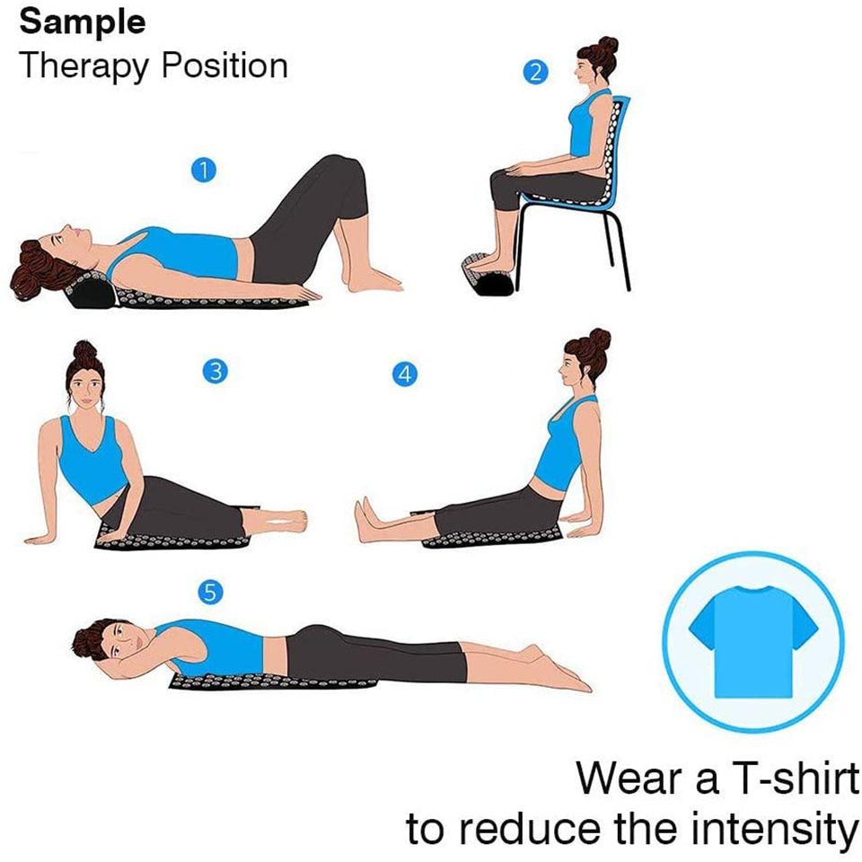 Infographics how to position spike massage mat-Pranamat
