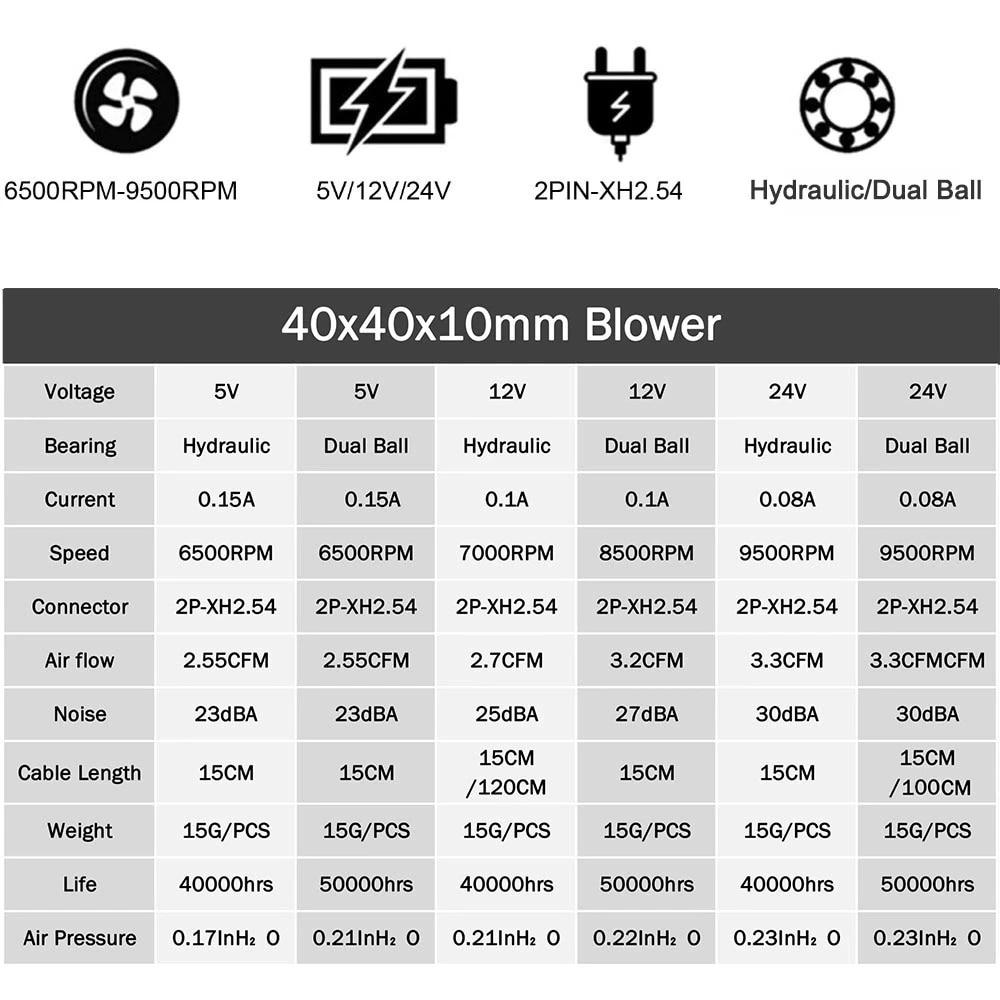 2PCS Gdstime 40mm 3D Printer Fan 12V 24V 5V 4010 Blower Printer Cooling Accessories  DC Turbo Blower Fan Radial Fans 40x40x10mm 6