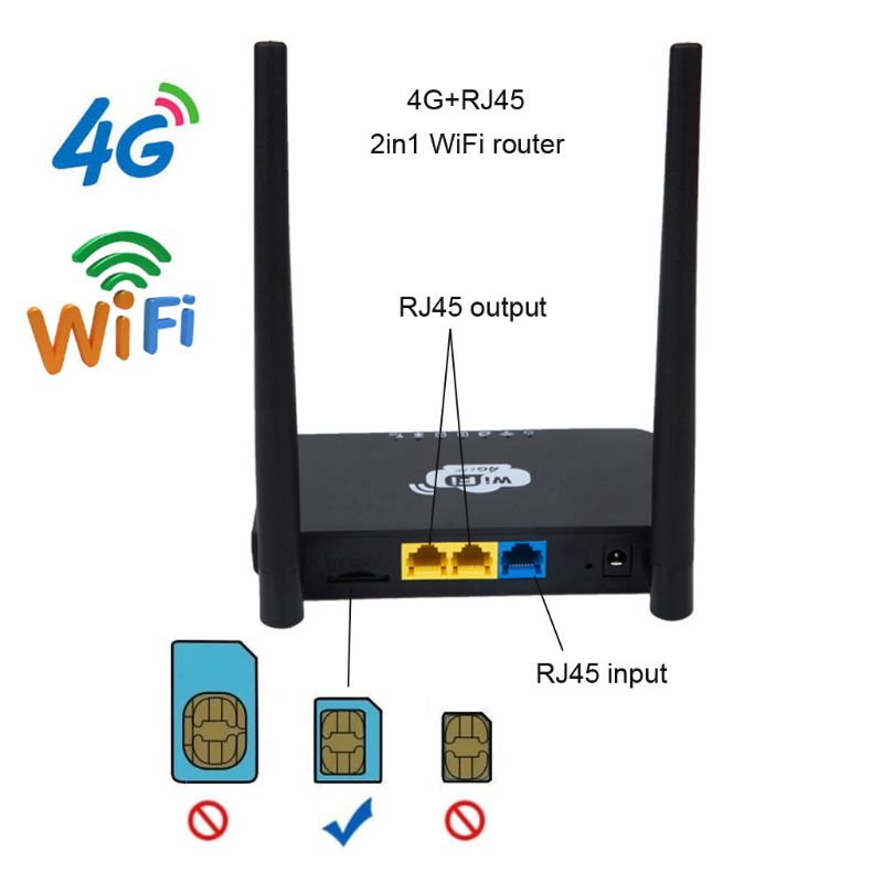 EU US Wireless CPE 3G 4G Wifi Router Portable Gateway FDD LTE WCDMAGlobal Unlock External Antennas SIM Card Slot WAN/LAN Port