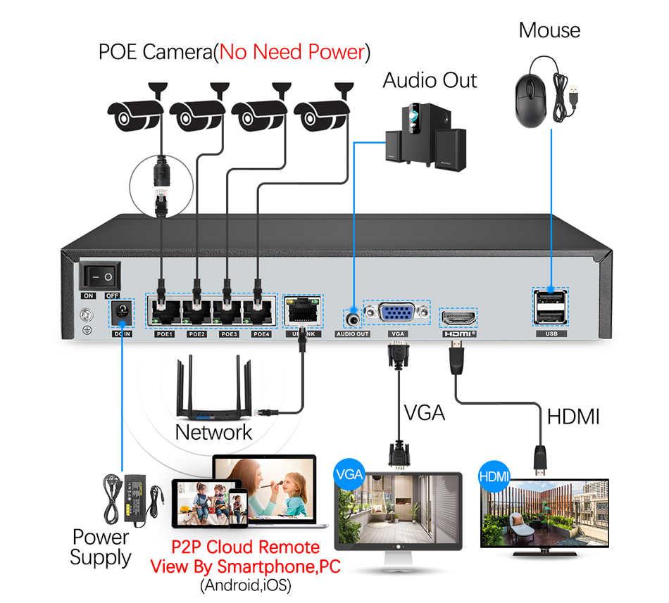 Techage H.265 4CH 1080P zestaw monitoringu NVR POE kamera ochrony zestaw do organizacji kamera IP ir-cut odkryty wodoodporny zestaw nadzoru wideo CCTV