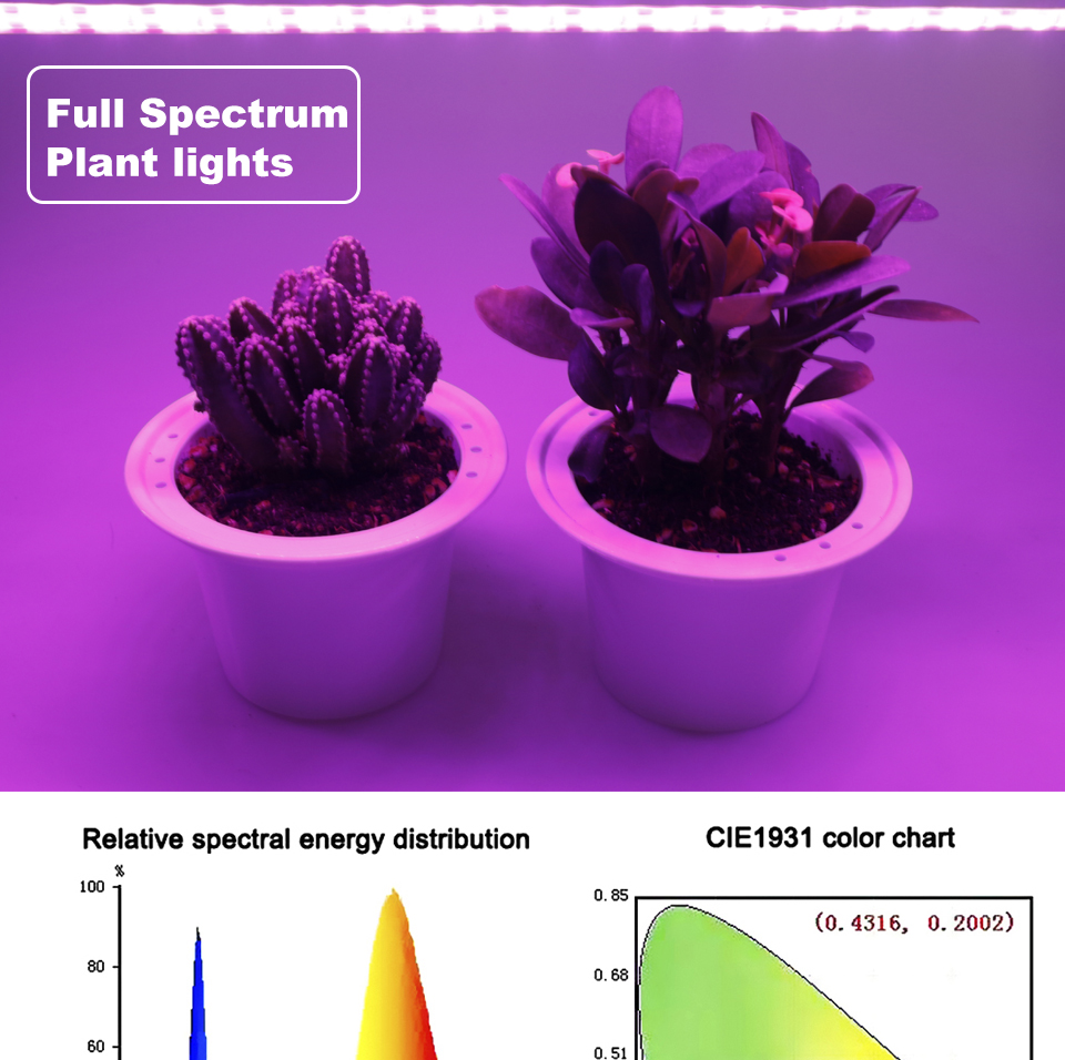 FOXGBF LED Full-spectrum light belt to promote plant growth, sunlight effect, indoor planting succulent and leafy plate planting (1)
