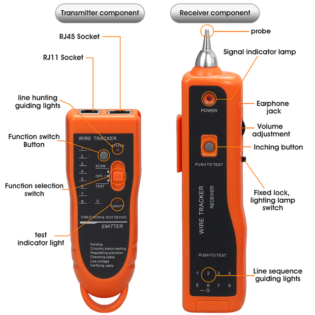 LAN Network Cable Tester Cat5 Cat6 RJ45 UTP STP Detector Line Finder Telephone Wire Tracker Tracer Diagnose Tone Tool Kit 5