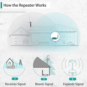 Image 4 - 800/900/1800/2100/2600 МГц 2G 3G 4G GSM ретранслятор усилитель мобильной сети ретранслятор для сотового телефона 4G LTE усилитель сигнала Комплект Усилителя
