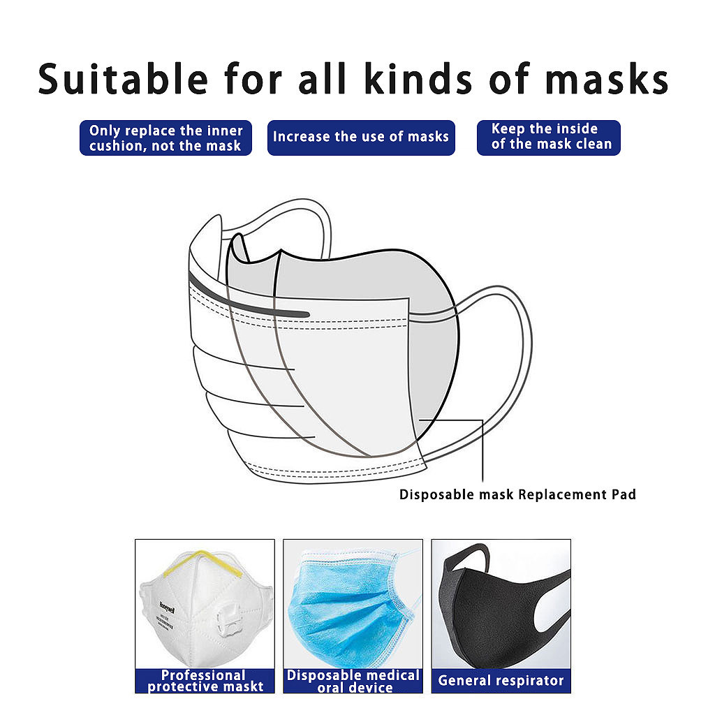 Disposable Skin-friendly Mask Gasket Isolation Filter Pad Men Women Anti Fog Face Mouth Masks Face Mouth Mask #C