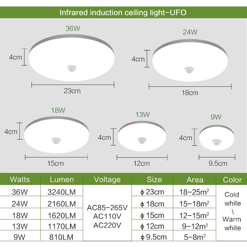 LED Ceiling Lights PIR Motion Sensor Smart Home Lighting AC85-265V 9W 13W 18W 24W 36W Ceiling Lamp For Room Hallways Corridor 4