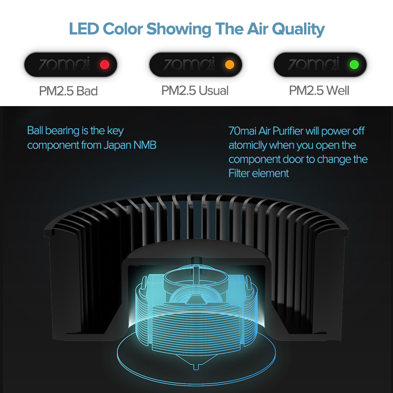 70mai Small Size Car Air Purifier 70 Mai vehicle Air Cleaner PM2.5 Filter Clean Formaldehyde Used for car Air Refresh