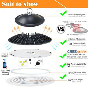 Image 3 - 1.5M Plug Garantie 5 Jaar Waterdicht Led Hoogbouw Licht IP65 Industriële Lamp Workshop Ufo Garage Magazijn Stadion Markt app