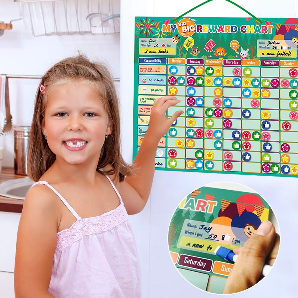 Kids Reward Charts With Magnetic Sticker Wall Card Good Behavior Development Chart Educational Toys For Toddlers Kids