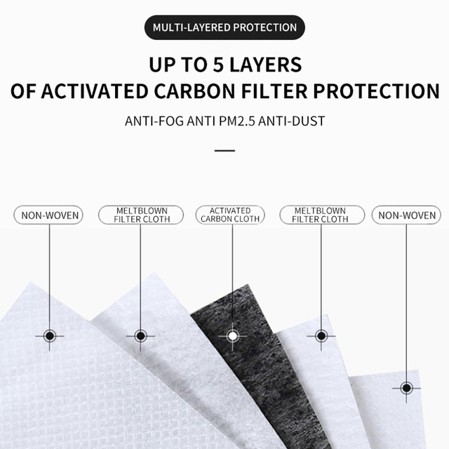 n95 Face mask Cotton PM2.5 Black mouth Mask anti dust mask Activated carbon filter Windproof Mouth-muffle bacteria proof Flu 2