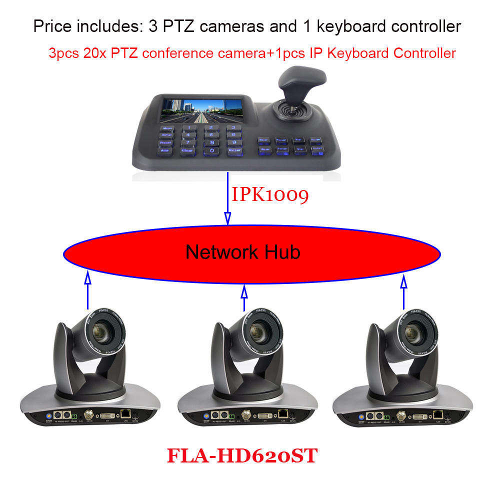 2019 Fashion Silver Color 1080p 20x Optical Lens 3g-sdi Dvi Video Ptz Camera And 5inch Lcd Display Pan Tilt Zoom Keyboard Controller Various Styles