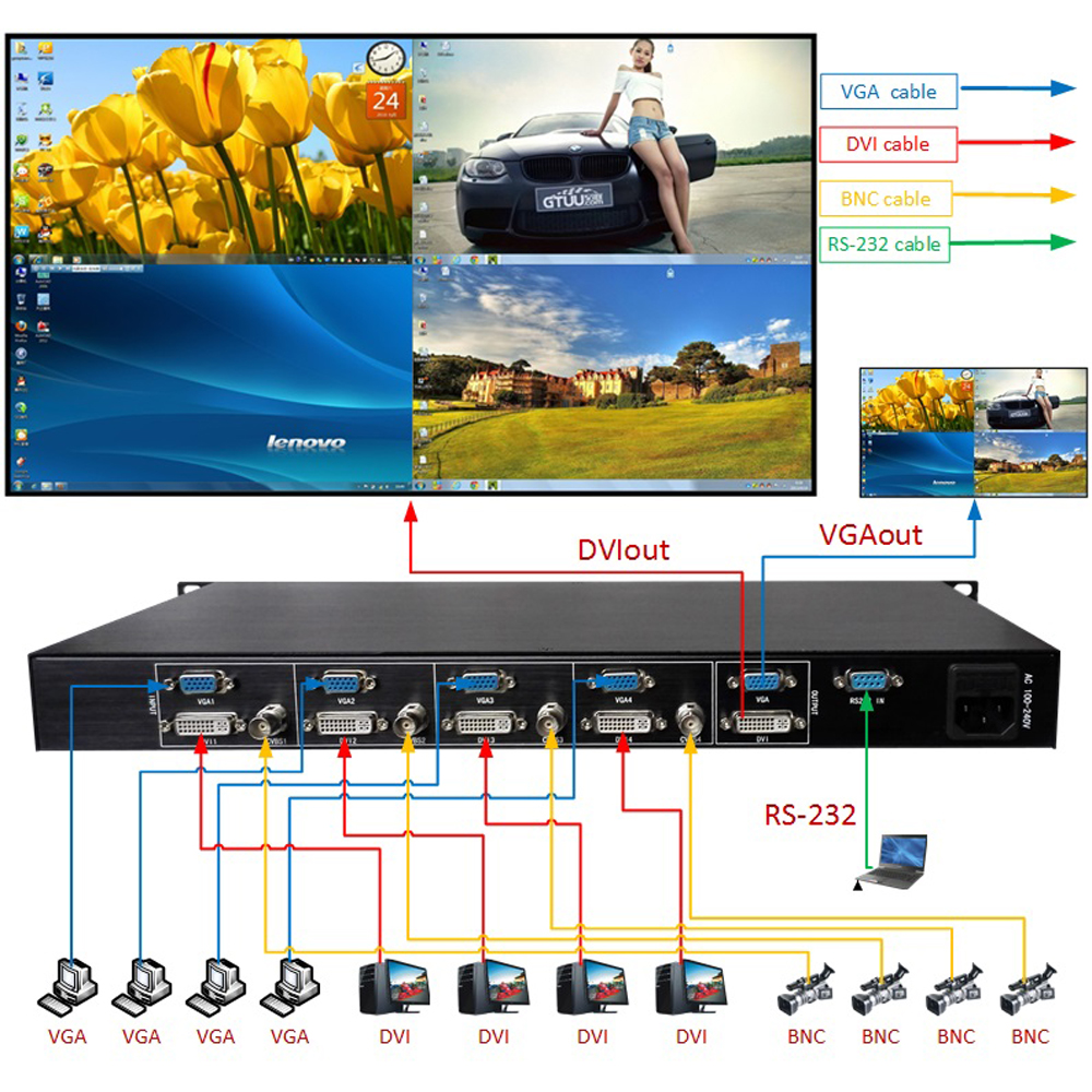 TK-FD41 quad DVI Multi-plexers,4 DVI or VGA display in one signal screen,support  PIP POP function,resolution up to 1920X1080