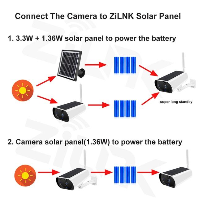 ZILNK Outdoor 3G 4G Solar Camera 1080P HD WiFi  Battery Powered Wireless Security Camera PIR Motion Detect 2MP SIM Card IP Cam 4