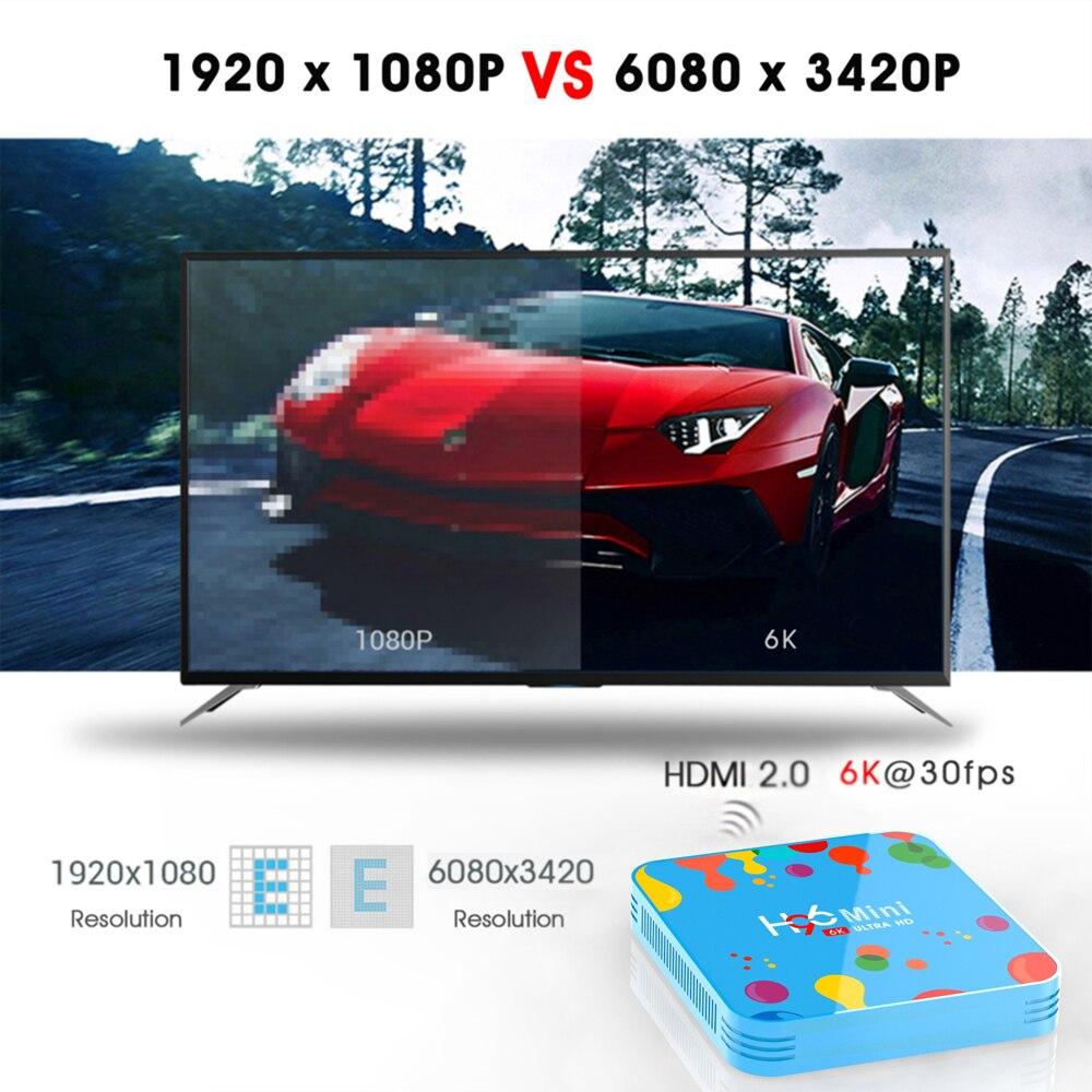 H96-Mini-H6-006-4GB