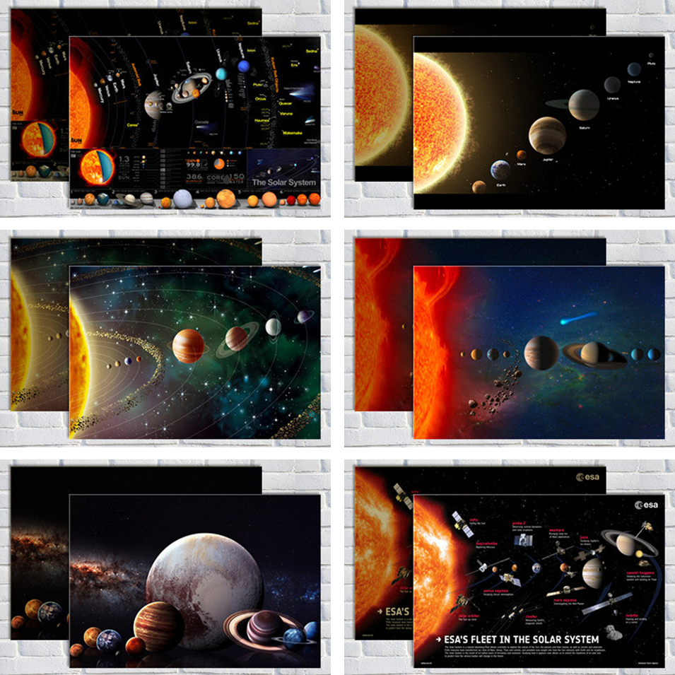 Solar System Milky Way Galaxy Space Stars Nebula Art Silk Poster Print Universe Science Education Wall Pictures