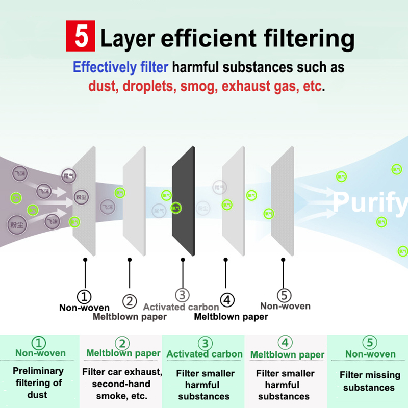 PM2.5 Mask Filter For Adults Kids 5-Layer Filtration 100/50/30/20/10PCS Face Masks Activated Carbon Filter 2