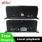 HYFMDVR mobile phone...