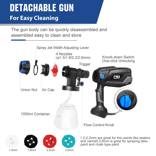 PROSTORMER 600W Electric Spray Gun,1000ml Paint Sprayer Easy Spraying 5